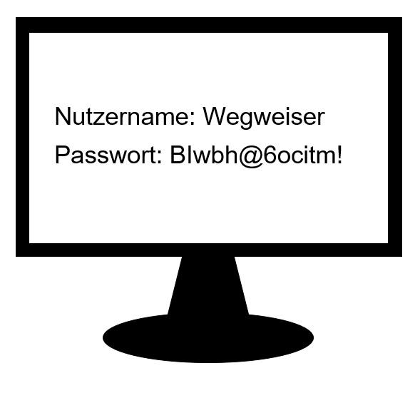 Passwort Sicherheit durch Sonderzeichen und Ziffern