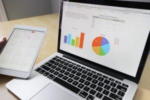 controlling-key-performance-indicators